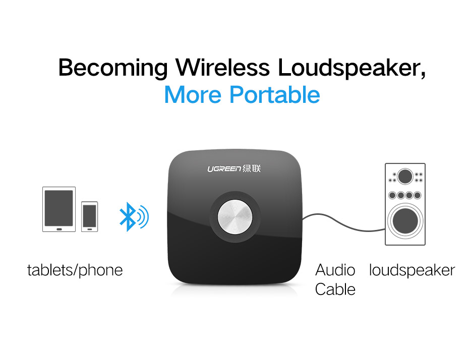 bluetooth 4.1 receiver