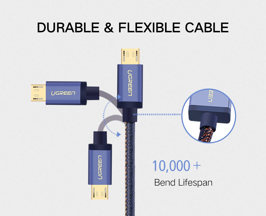 fast data cable