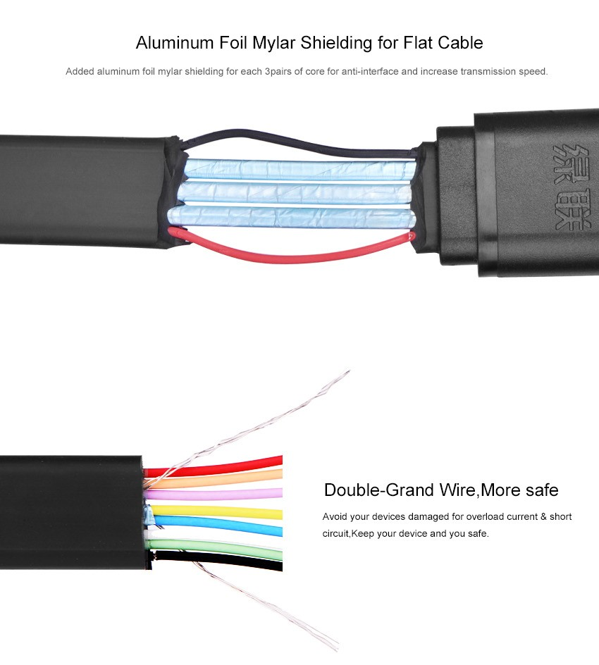 usb 3.0 fast charger cable