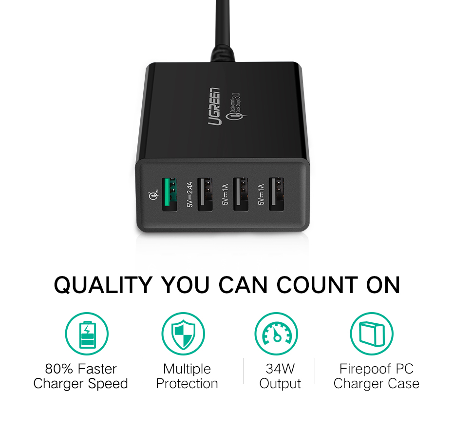 qualcomm quick charger 3.0