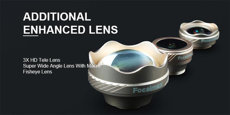 focalmax additional lens