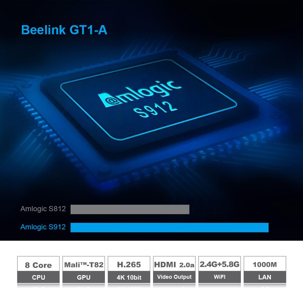 beelink gt1-a smart tv box