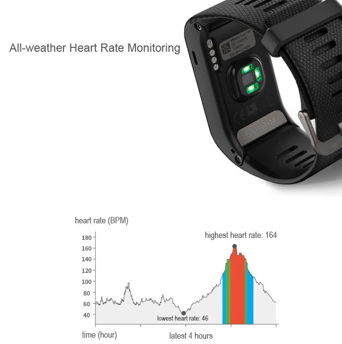 garmin vivoactive hr smartwatch heart rate monitor