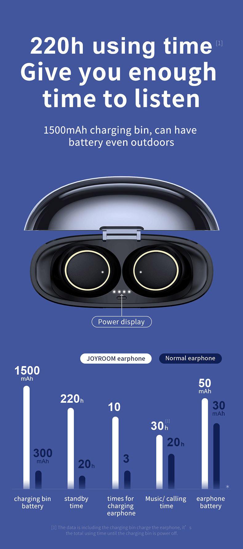 joyroom t05 sports wireless earphone