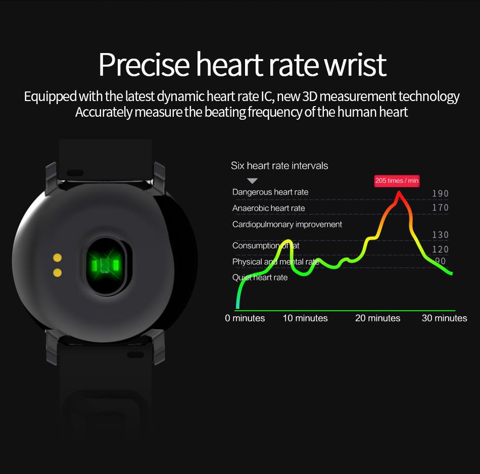 new m29 sports smartwatch