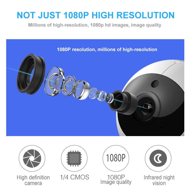 hd wireless ip camera for sale