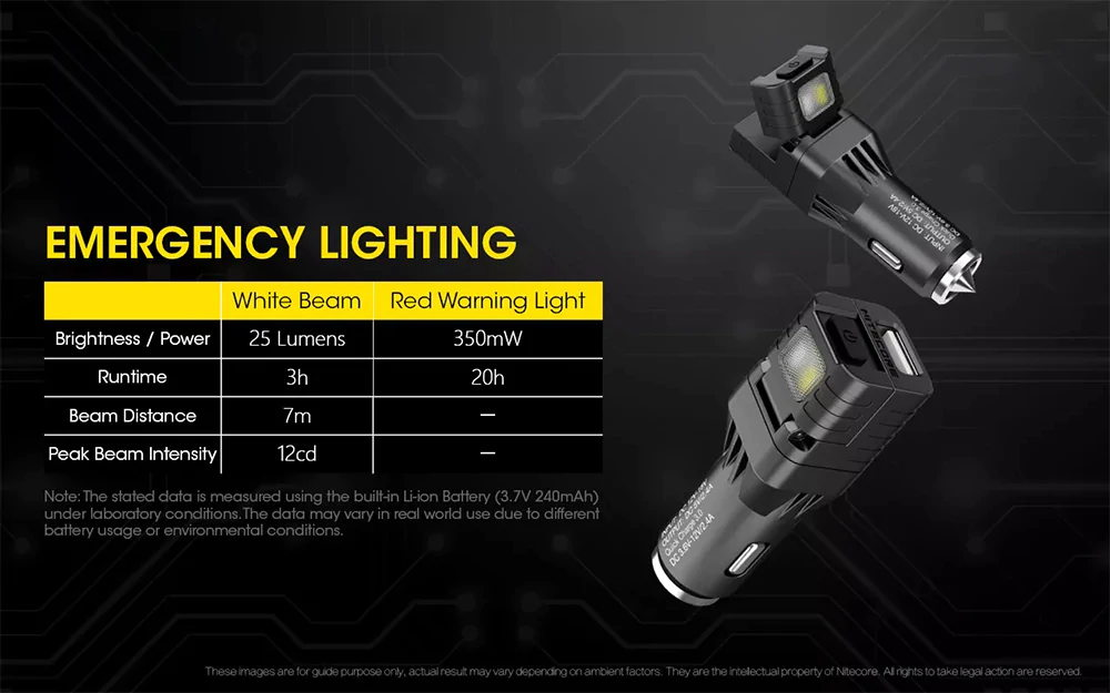 nitecore vcl10 car charger flashlight for sale