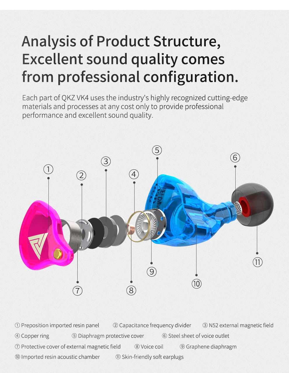 best qkz vk4 zst earbuds