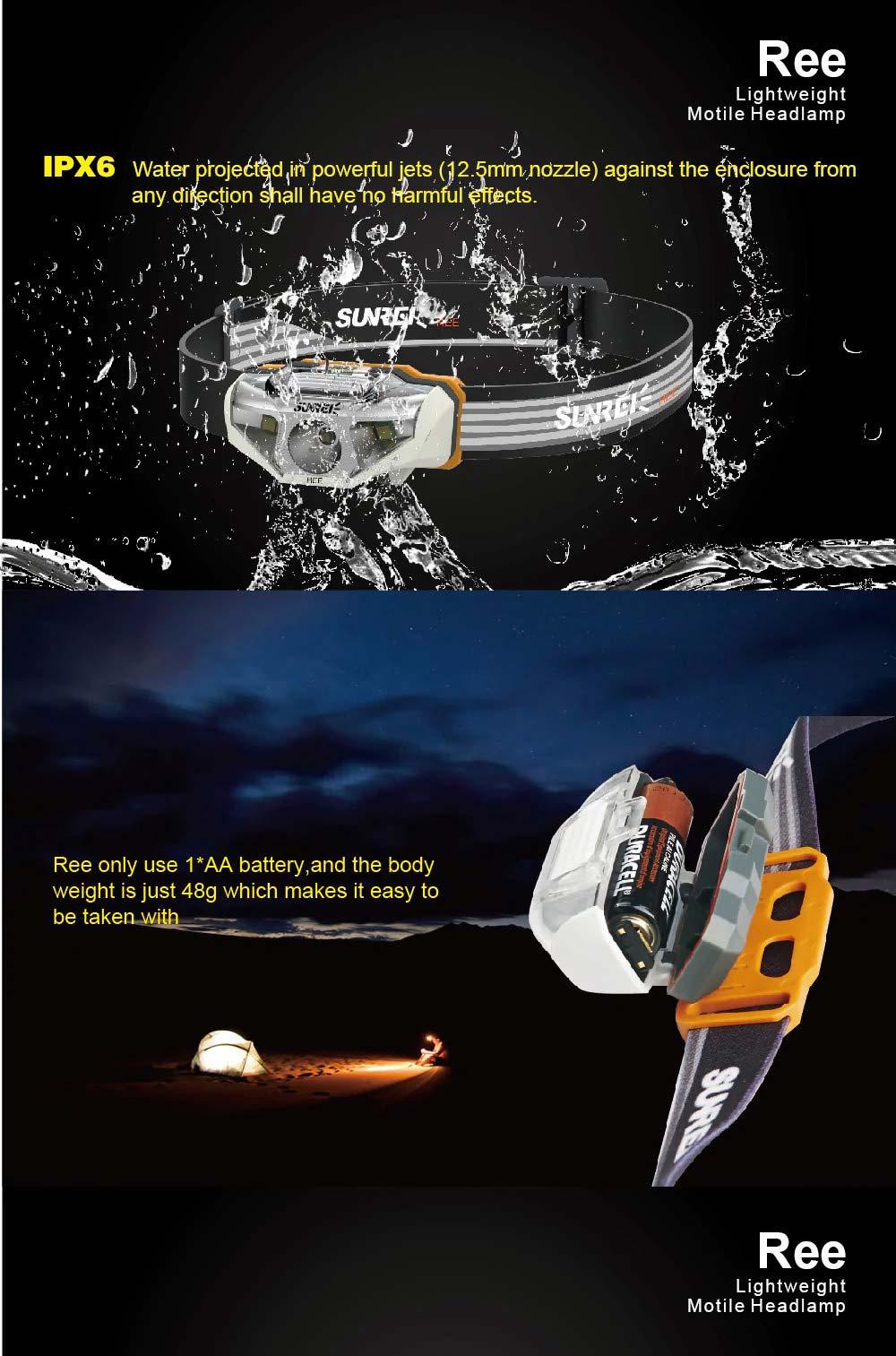 buy sunrex ree led headlamp