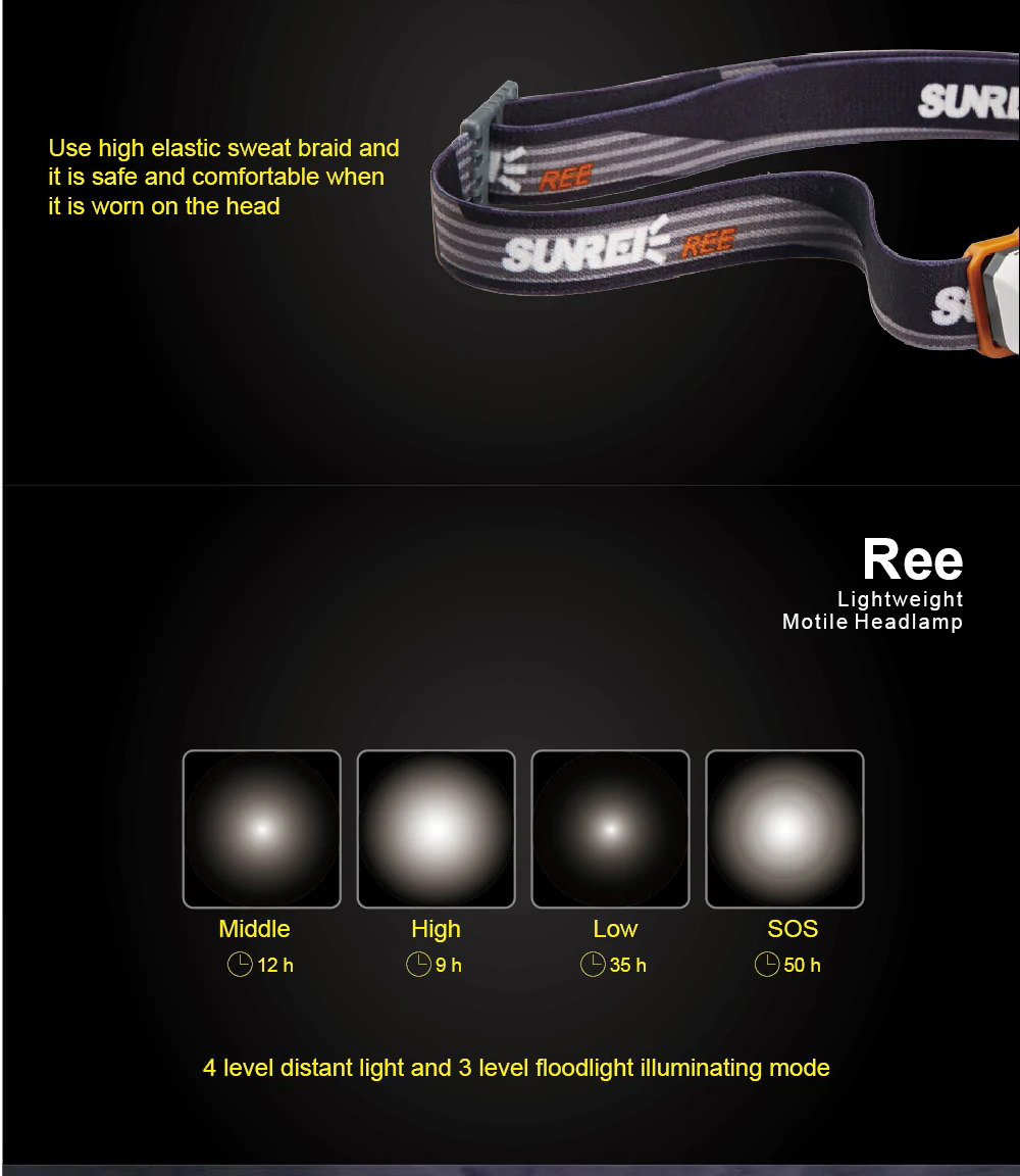 new sunrex ree led headlamp