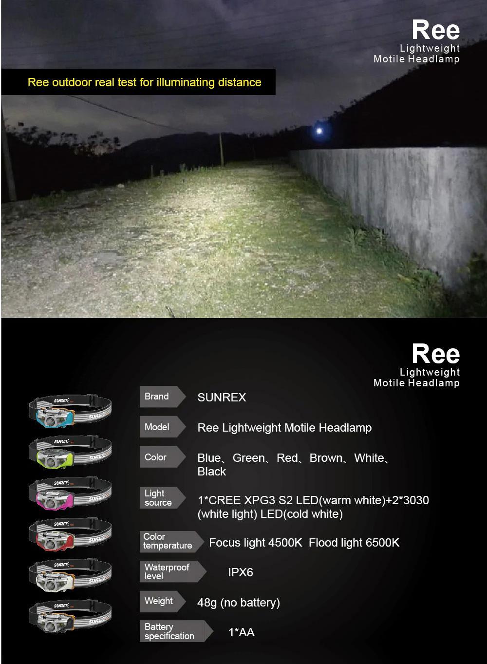 sunrex ree led headlamp for sale