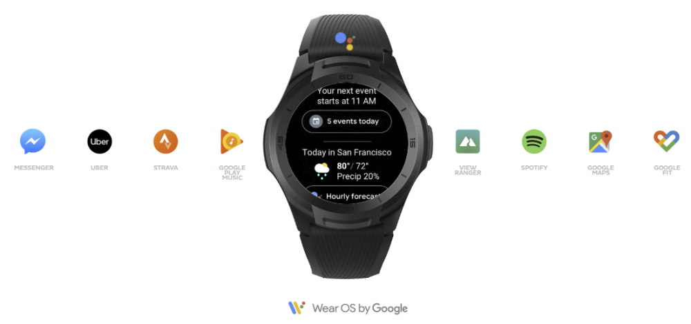 ticwatch s2 gps smartwatch