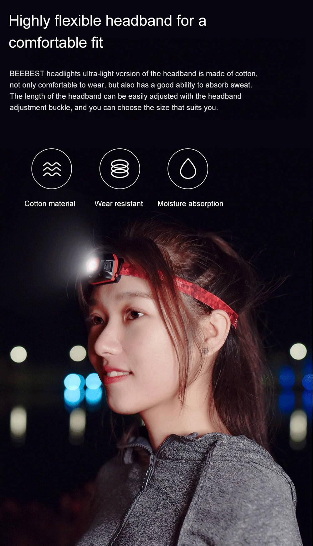 2019 xiaomi beebest fh100 headlight