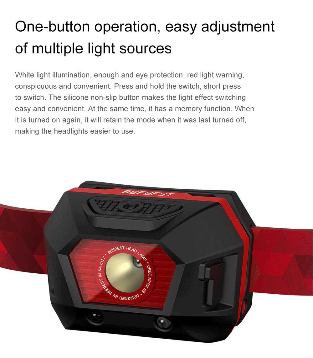 xiaomi beebest fh100 ourdoor headlight