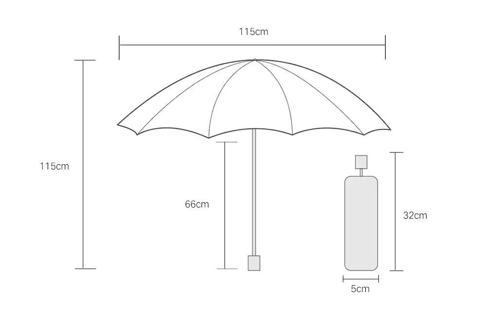 buy xiaomi 90 Fun portable umbrella