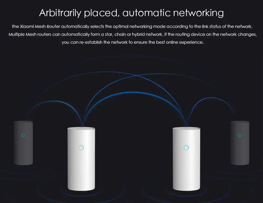 Xiaomi Mesh 2 4+5GHz WiFi Smart Router 2PCS Qualcomm DAKOTA Quad-core CPU