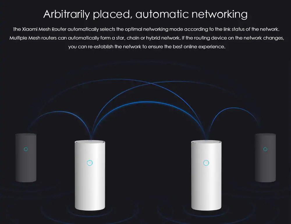 buy xiaomi miwifi mesh router