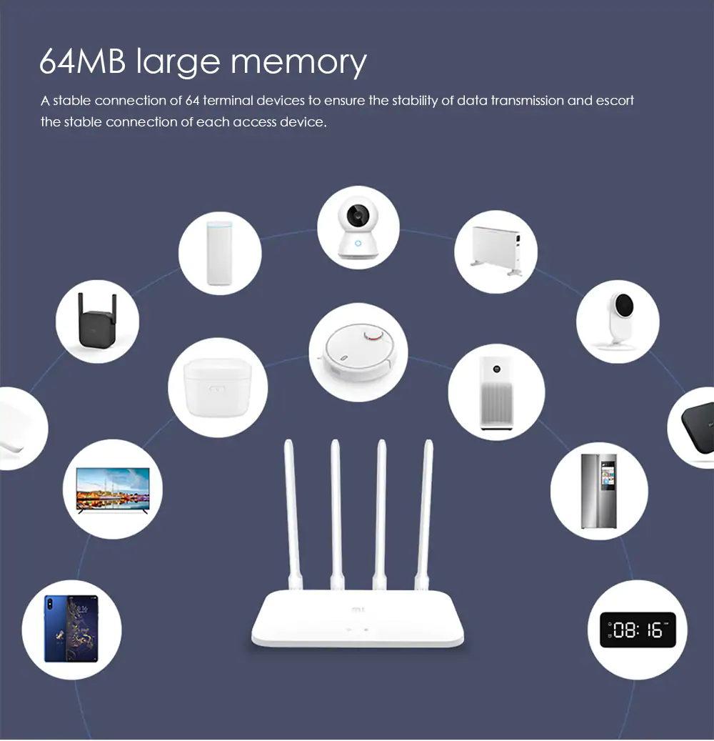 xiaomi mi 4a router for sale