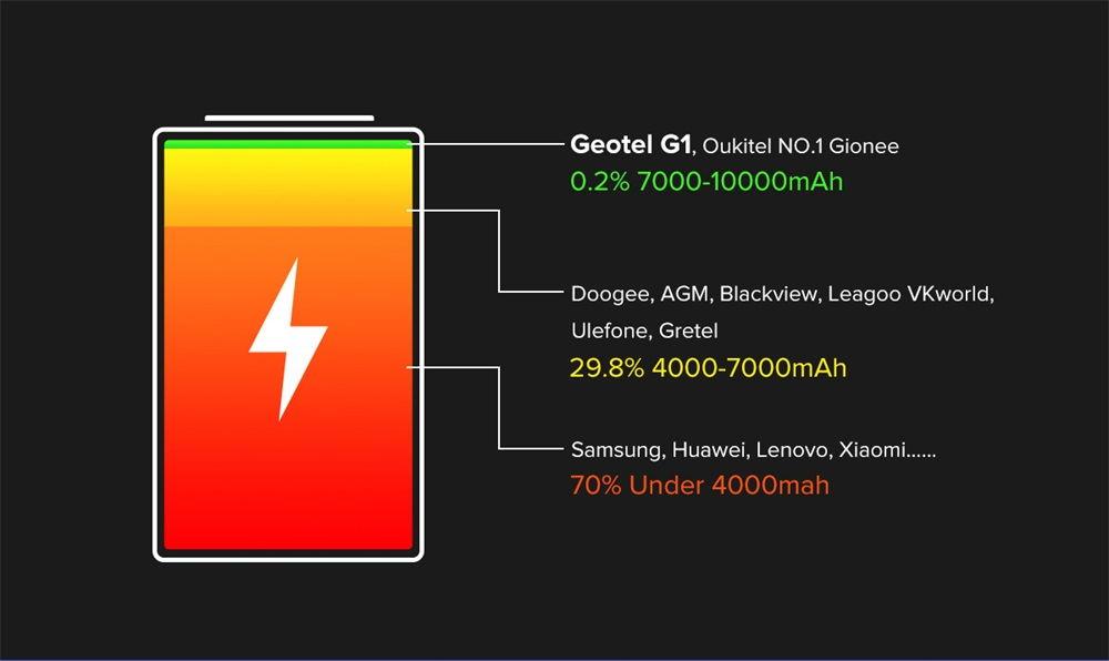 new geotel g1 smartphone