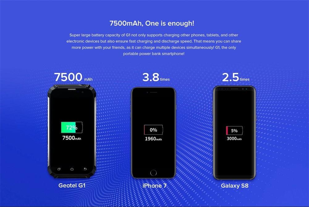 best geotel g1 smartphone