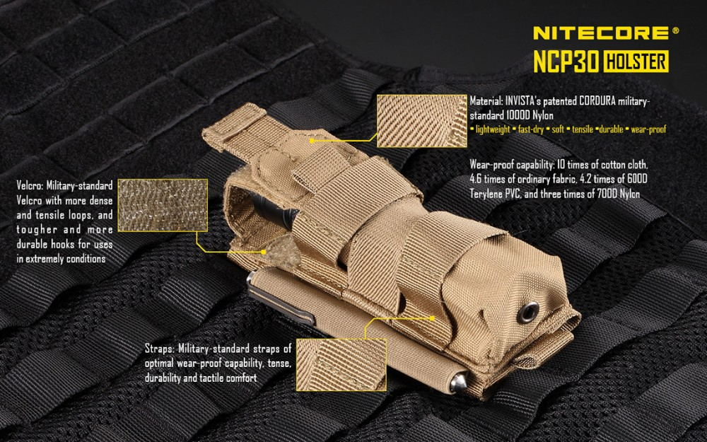 buy nitecore ncp30