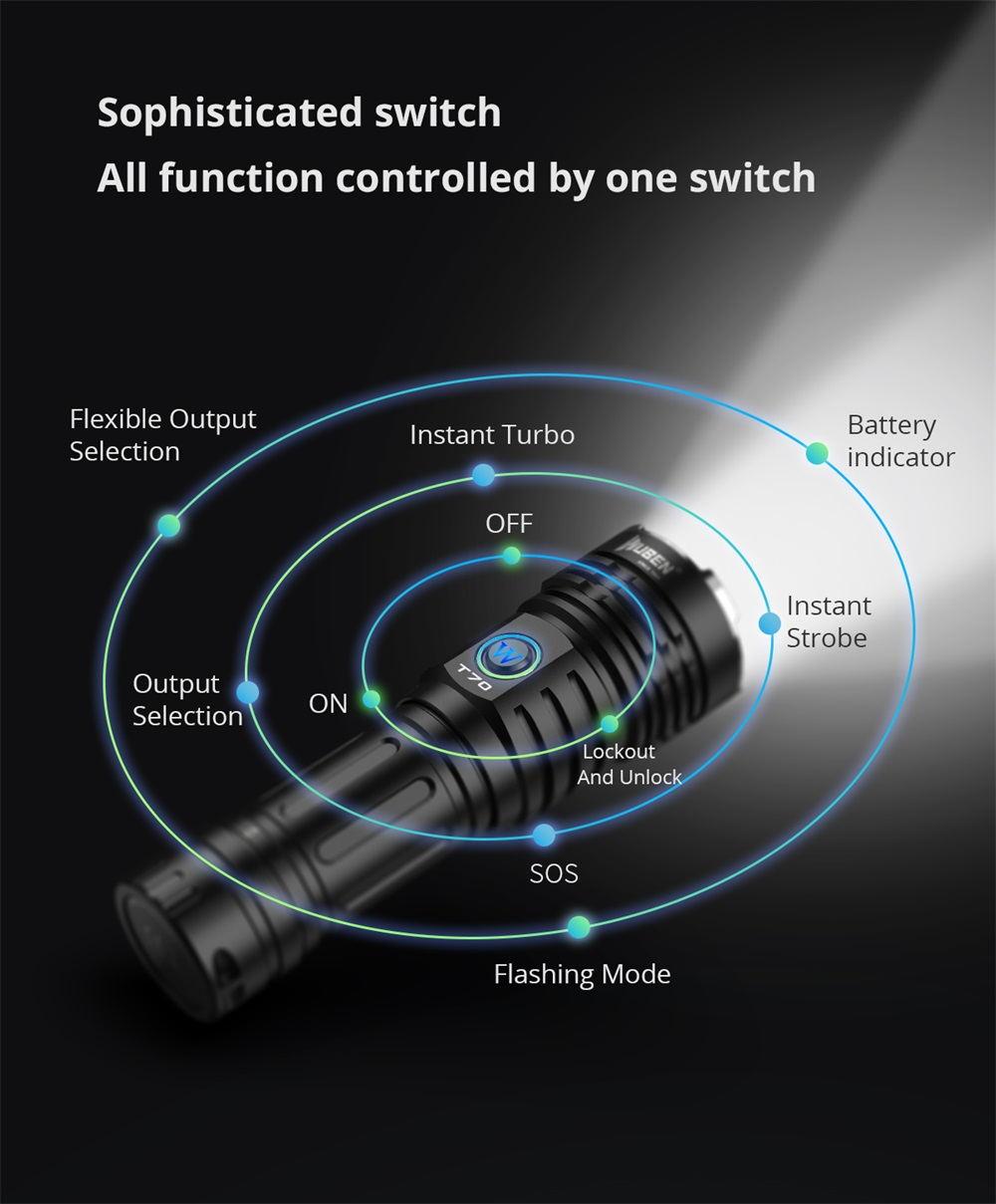 new wuben t70 led flashlight