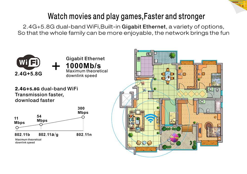 BEELINK Z83V Mini PC 4GB RAM 64GB ROM Windows 10 2 4G+5 8G WiFi
