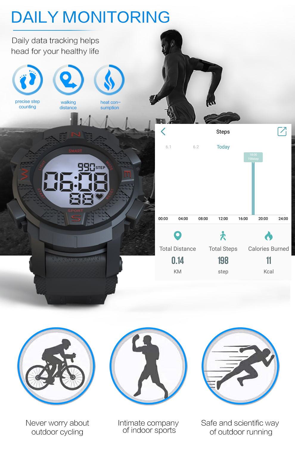 best gmove gw66 smartwatch