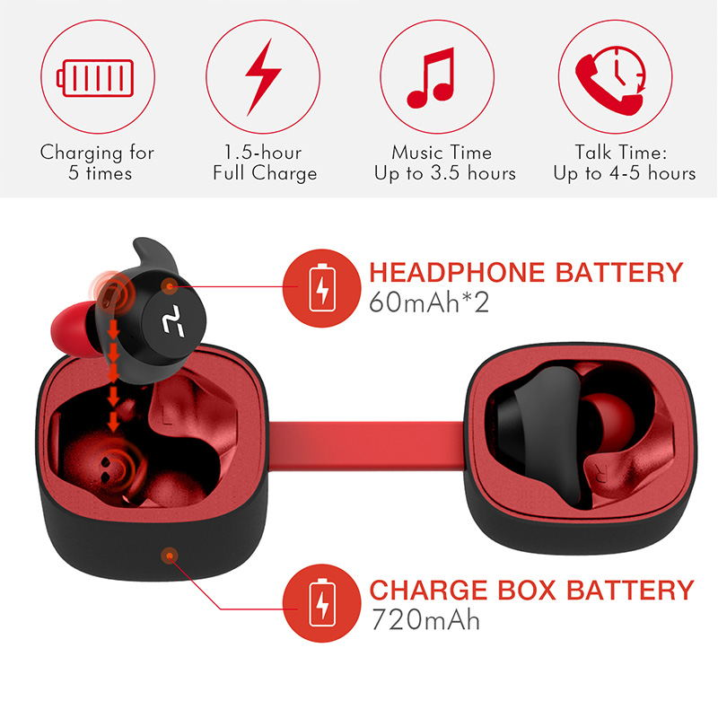havit g1w tws earphone