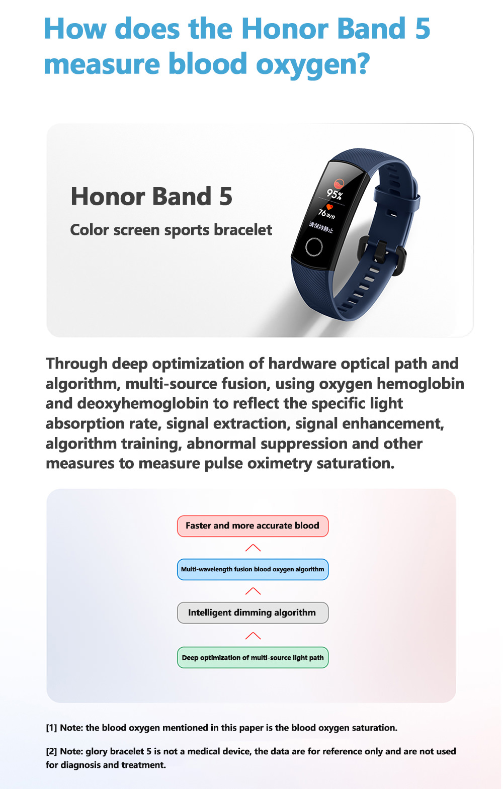 new huawei honor band 5 smart bracelet