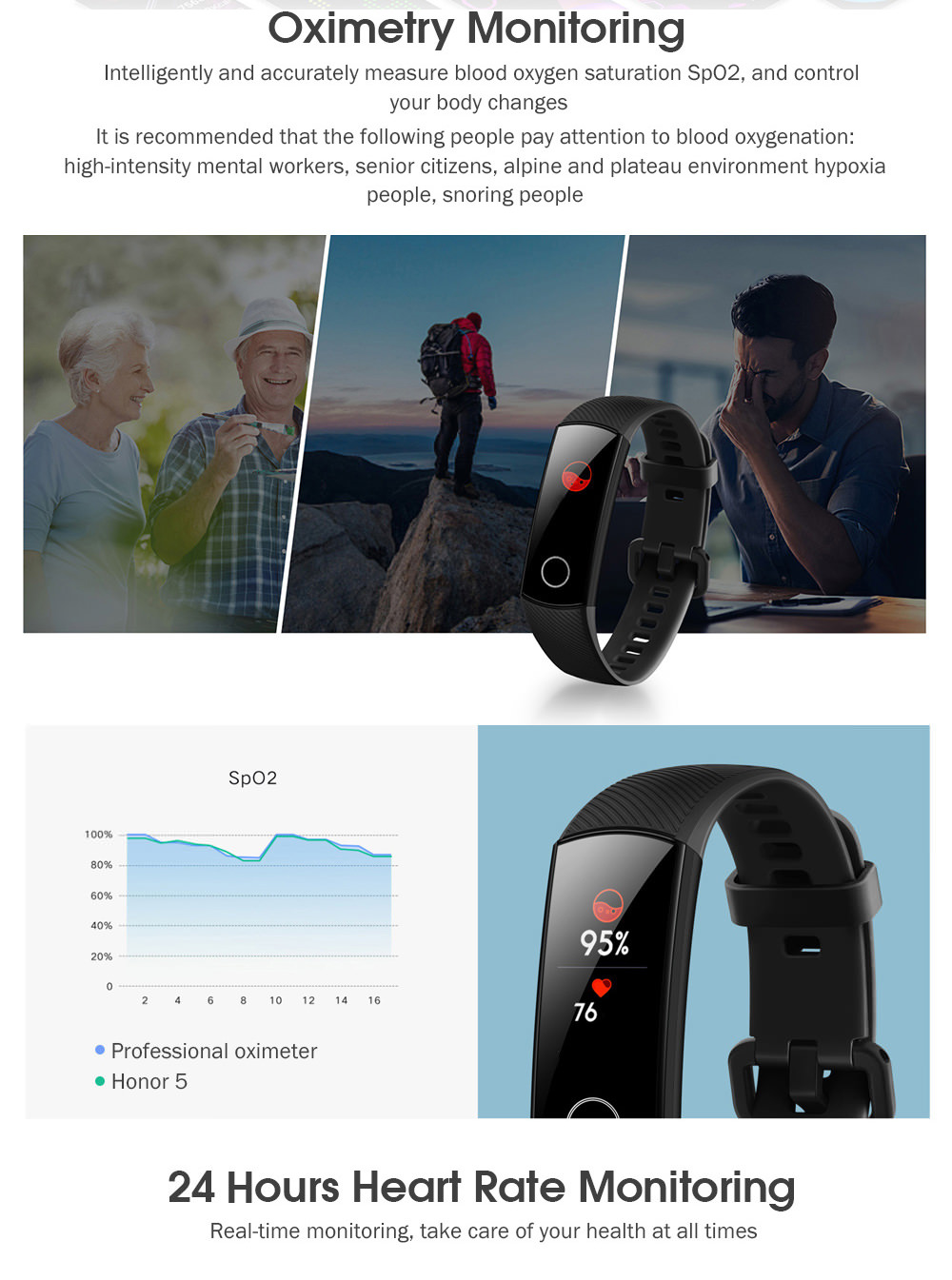 huawei honor band 5 global version for sale