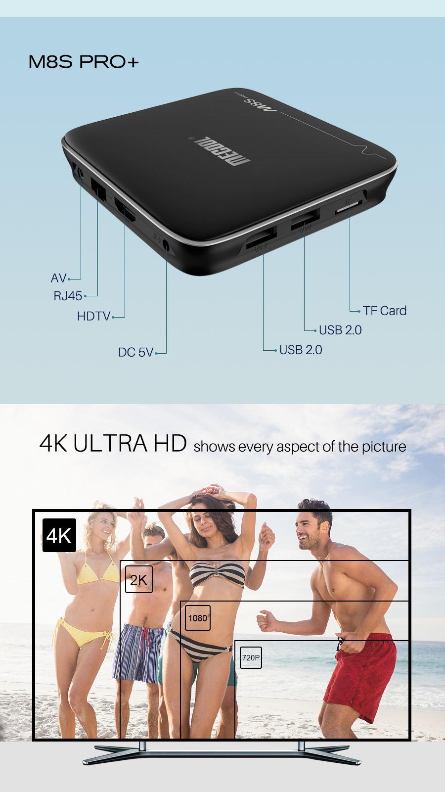 new mecool m8s pro plus tv box