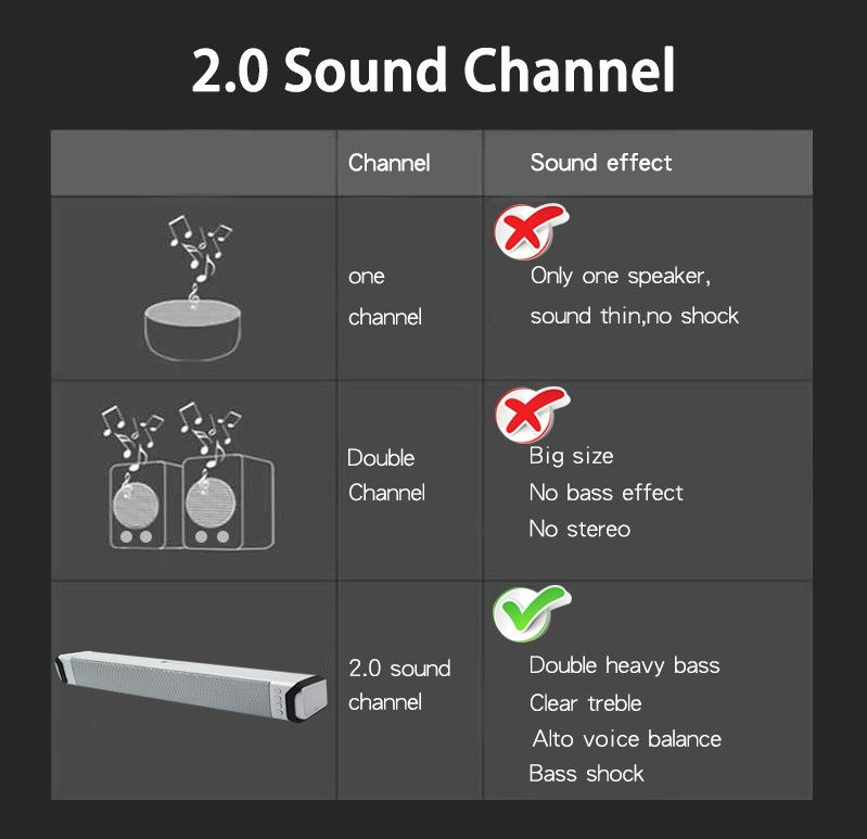 newrixing nr-2017 3d bluetooth soundbar for sale