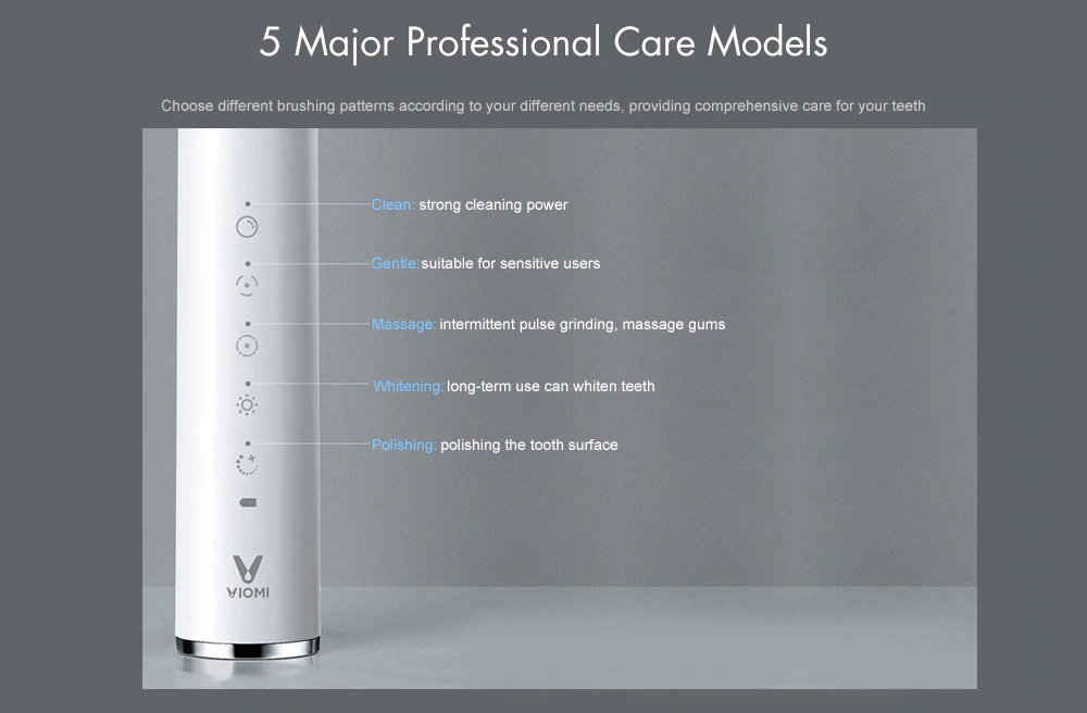 buy xiaomi viomi vxys01 electric toothbrush