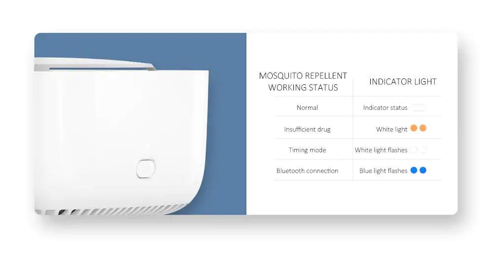 2019 xiaomi mijia mosquito repellent device
