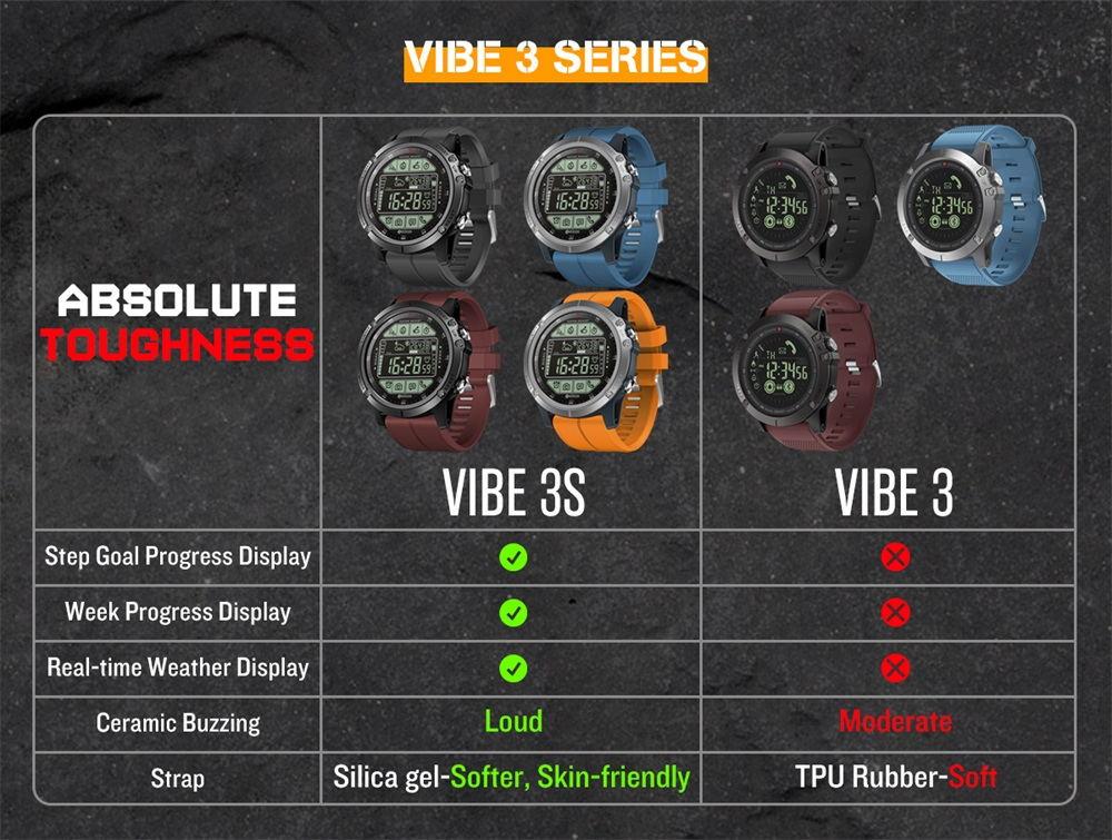 best zeblaze vibe 3s smartwatch