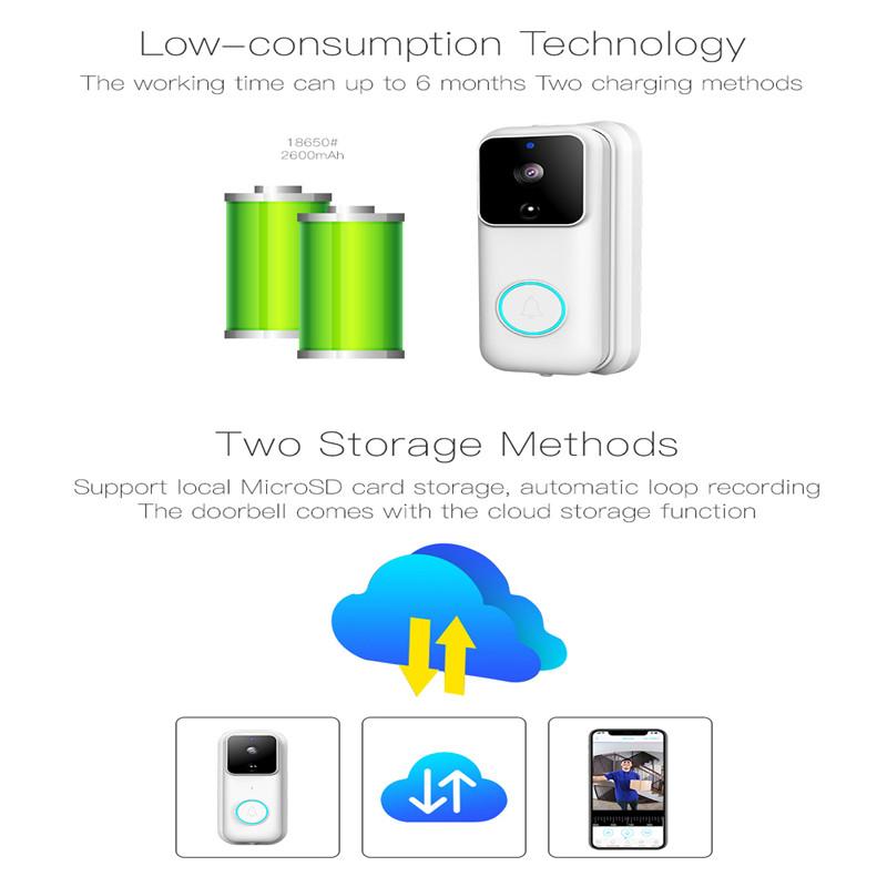 2019 b60 smart wifi doorbell