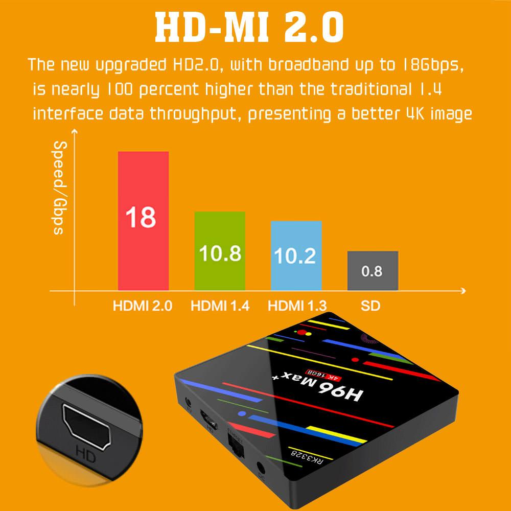 new h96 max+ tv box 16gb