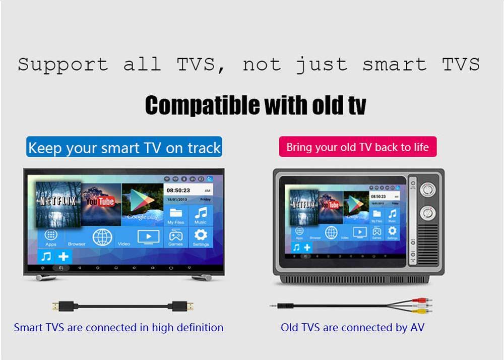 h96 max+ tv box 32gb for sale