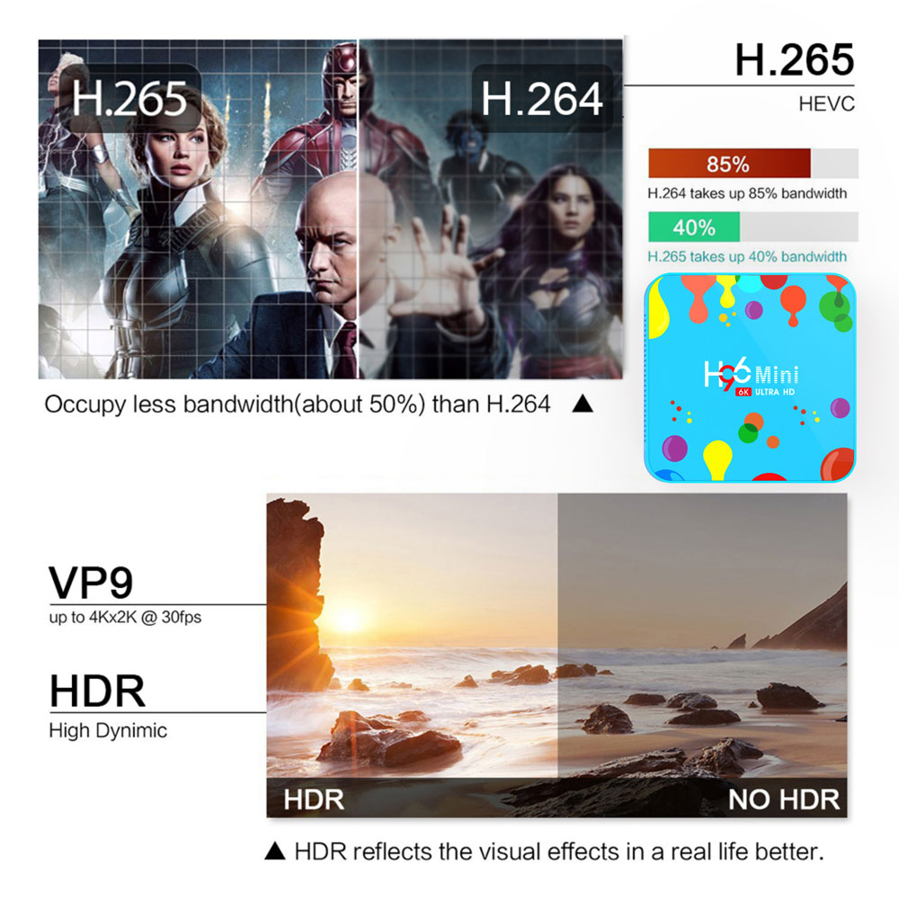 price h96 mini h6 tv box