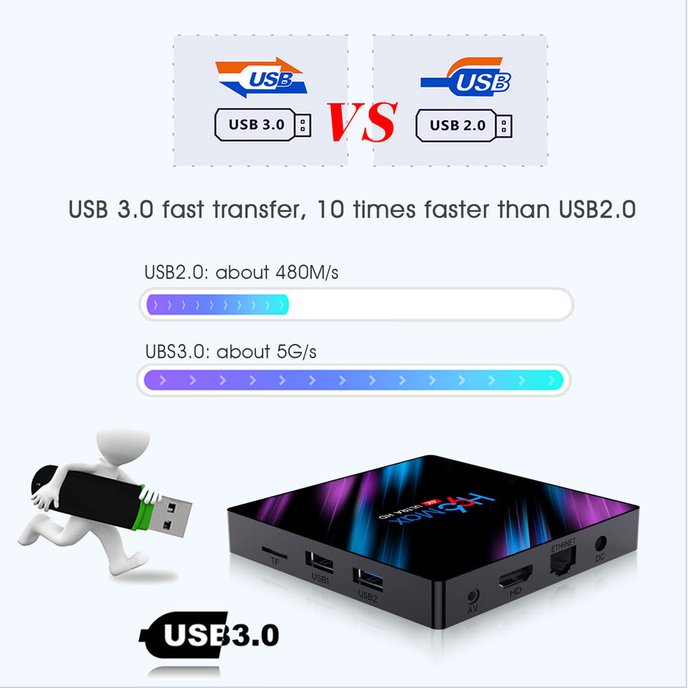 2019 h96 max rk3318 2gb 16gb tv box