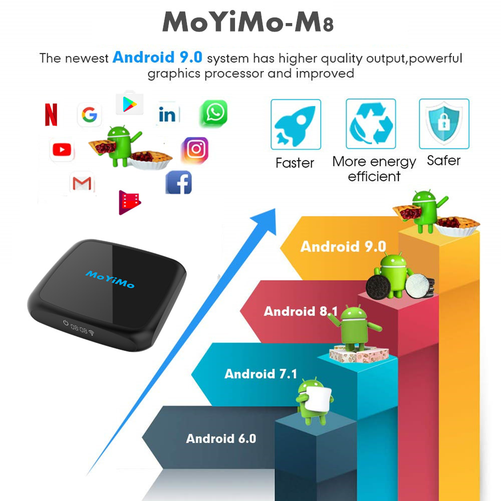 new moyimo-m8 tv box 4gb 32gb