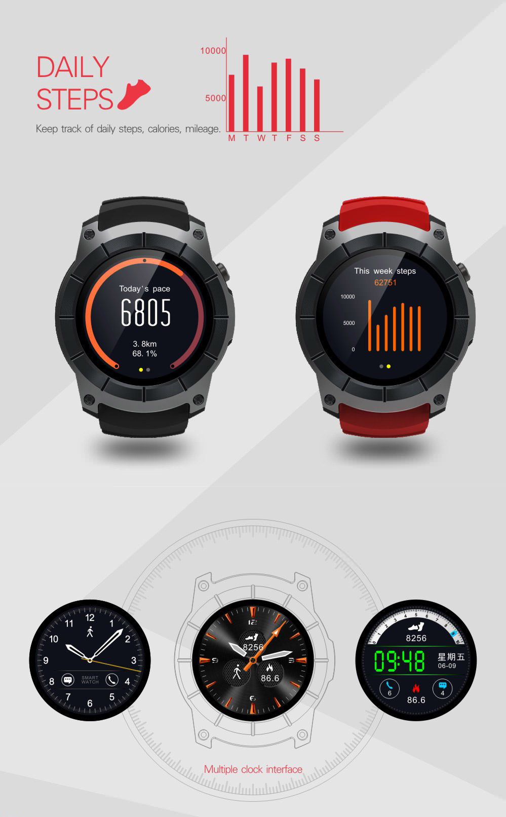 new s958 gps 1.3inch smartwatch phone