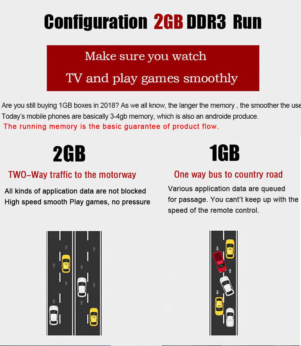 buy t95 mini smart tv box