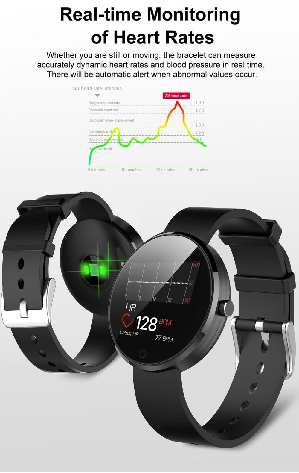 b10 smartwatch price