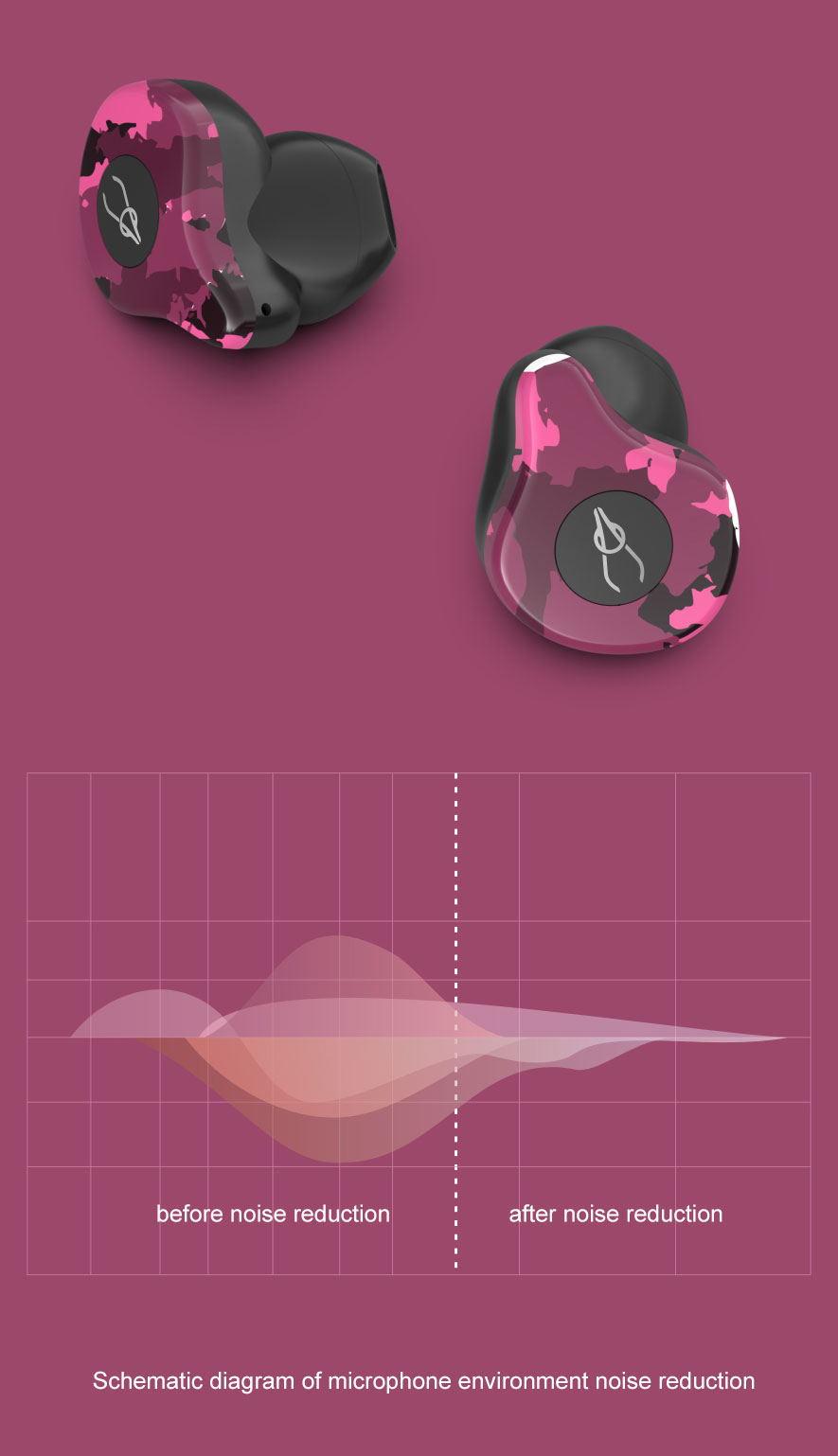 new sabbat x12 ultra earbuds