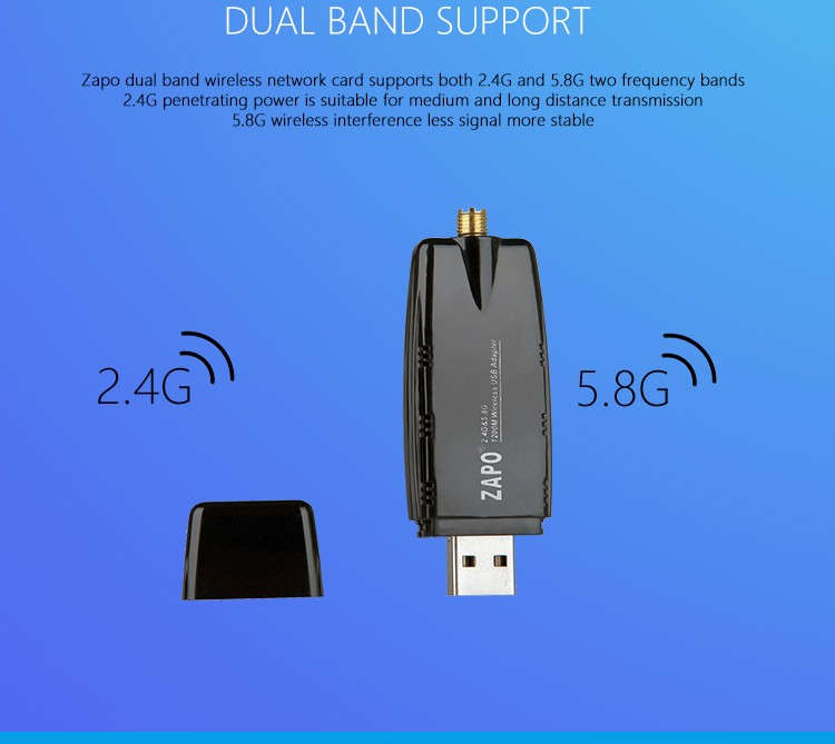 new ZAPO-W50-2DB-WiFi-USB-Antenna-Adapter