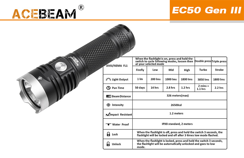 acebeam ec50 gen iii led flashlight