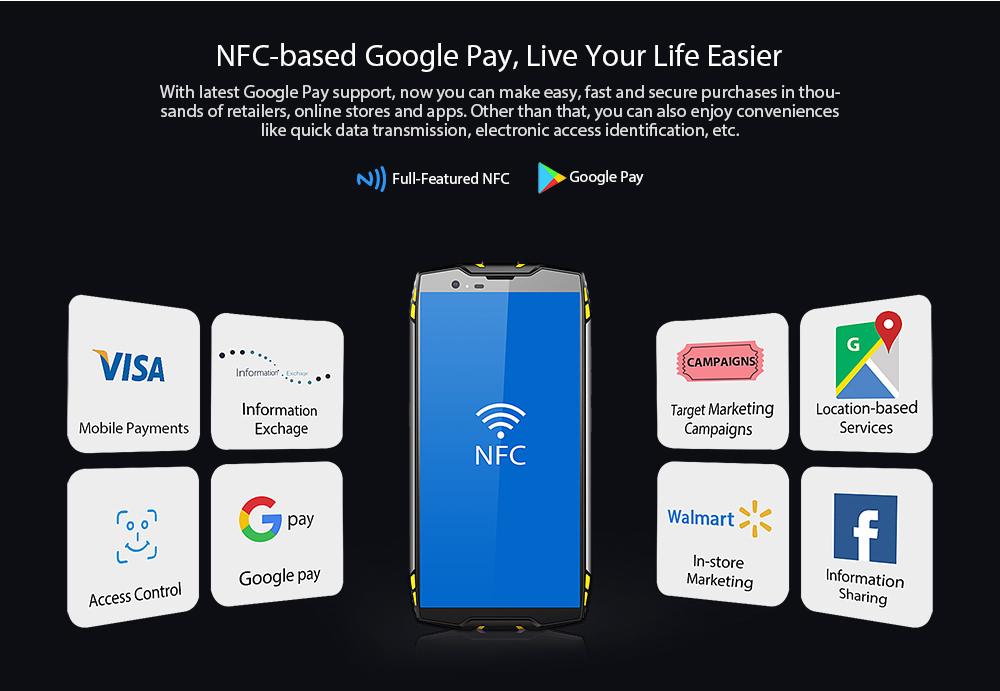 blackview bv6800 pro 4g smartphone online