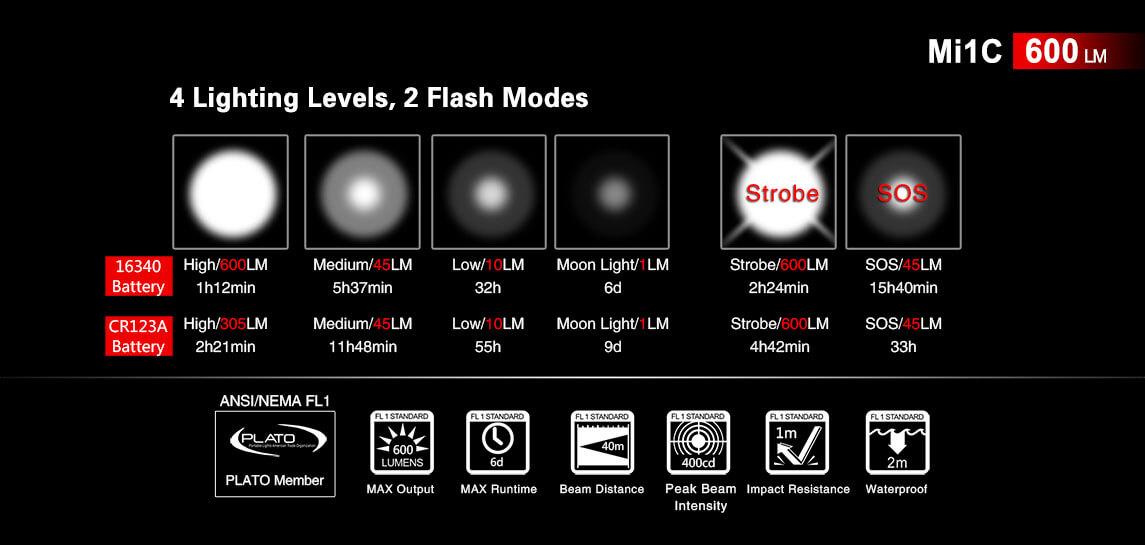 klarus mi1c flashlight sale